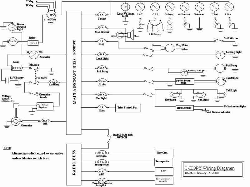 Cessna Fuel System Schematic moreover Avionics Switch Wiring likewise Diagram As Well Speaker Cabi Wiring Diagrams On likewise Cessna 150 Wiring Diagram in addition F 15e Diagrams. on avionics wiring diagrams
